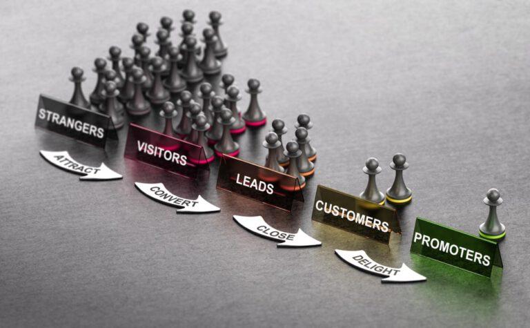Pull Marketing Strategie en Wanneer ga je Pushen + Voorbeelden   MarsConnects