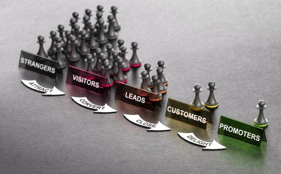 Pull Marketing Strategie en Wanneer ga je Pushen + Voorbeelden | MarsConnects
