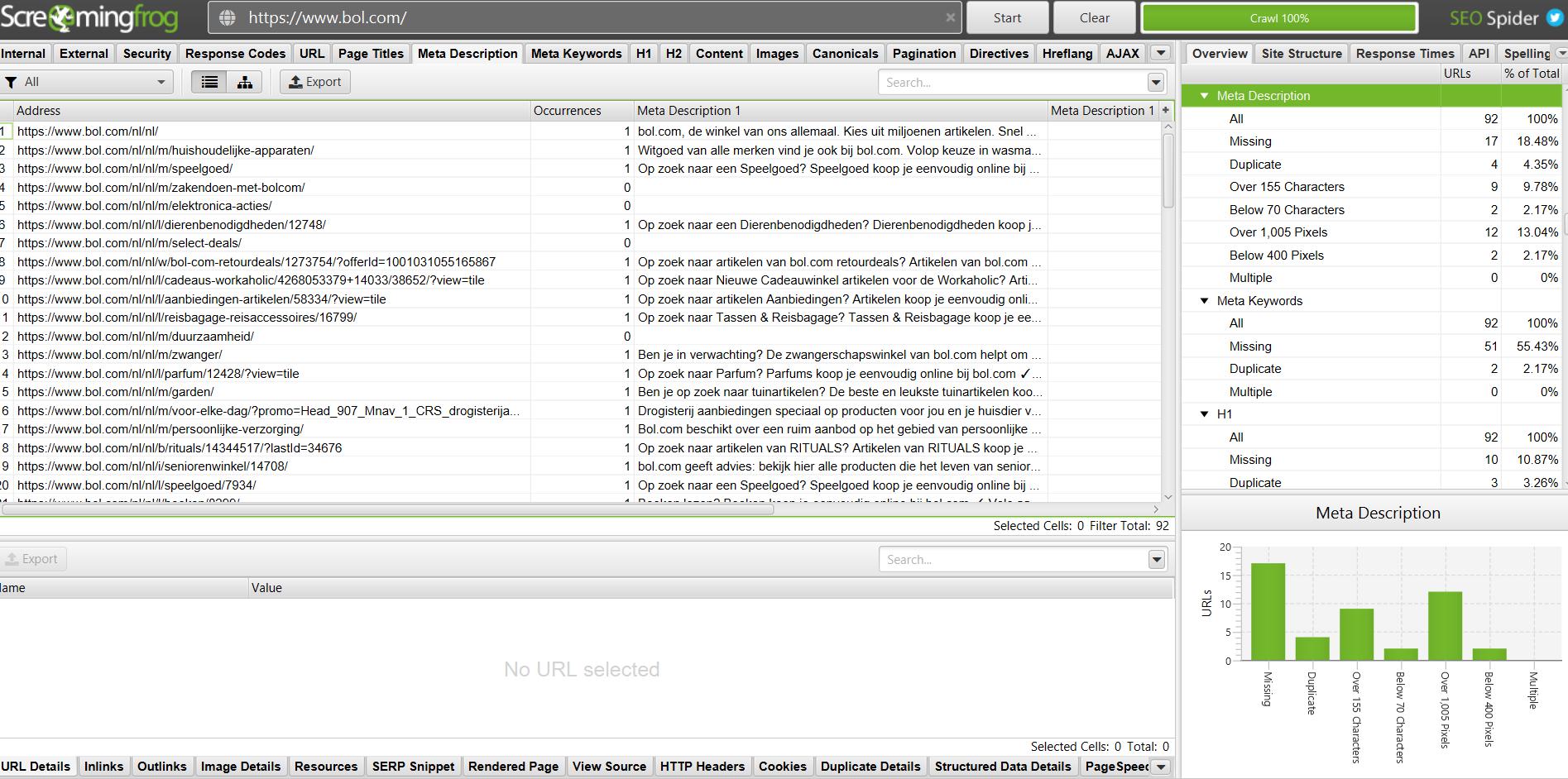 website audit op paginaniveau waar op letten voorbeeld bol_MarsConnects