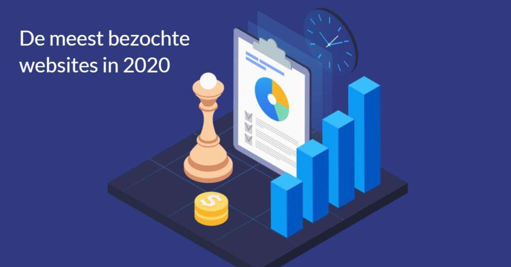 De meest bezochte websites in 2020