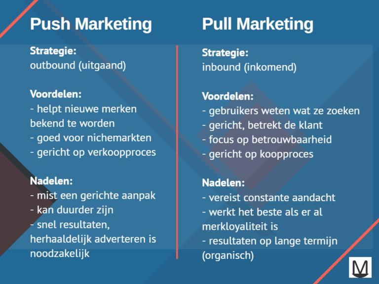 inbound en outbound marketing het verschil_MarsConnects